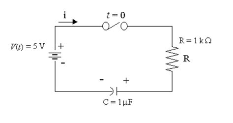 voltaje capacitor laplace for a rc circuit we can use laplace transforms to chegg