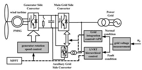 battery isolator wiring diagram with converter battery