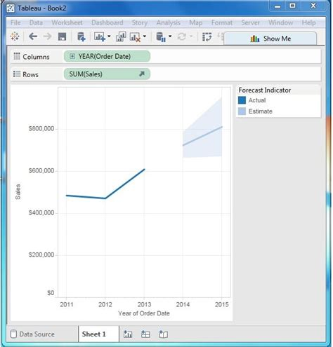 tableau tutorial point tableau forecasting