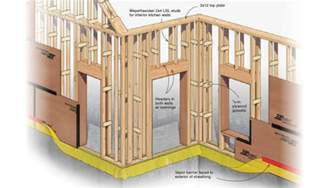Fine Home Building builder innovates on the double stud thick wall for more