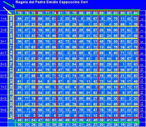 tavola pitagorica fino a 15 pin tavola pitagorica on