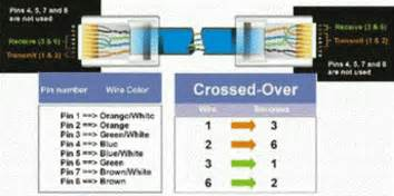color connection rj 45 ethernet cable wiring diagram silentway