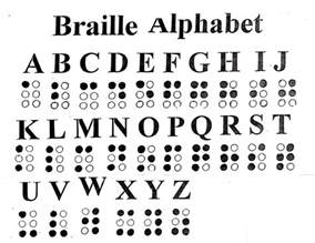 Brail For Blind Free Braille Alphabet Backgrounds For Powerpoint