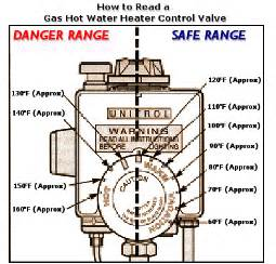does putting gas water heater on pilot put pilot