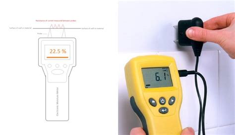 how do capacitor meters work dryfix preservation ltd 187 archive 187 electronic moisture meters