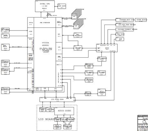 wiring diagrams for apple macbook pro car repair manuals