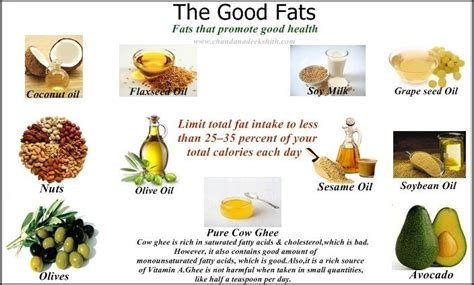 healthy fats don t make you one of the most common mistakes make when