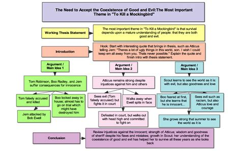 figure 1 example essay writing feedback report with recommendations