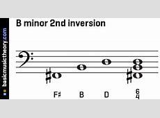 basicmusictheory.com: B minor triad chord G Sharp Minor Triad