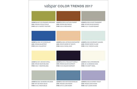 valspar announces its 2017 colors of the year kitchen bath business
