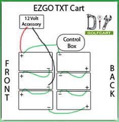 ez go golf cart battery wiring diagram 36 volt golf cart wiring diagram ez go wiring diagram 36