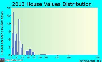 culloden ga 31016 profile population maps real estate averages homes statistics