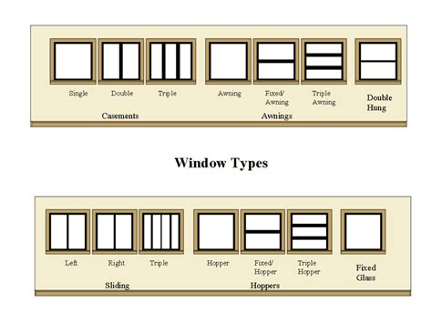 types of window frames for houses window frames and lites
