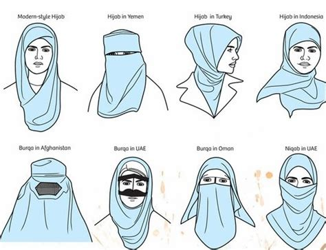 difference  turkish hijab  islamic hijab