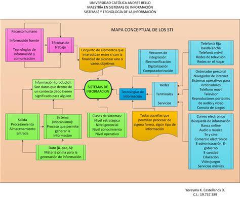 Nuevos Servicios Y Estructuras De Comunicacin Cmo Te Nuevos Servicios Y Estructuras De