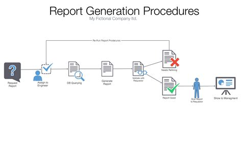 workflow report ten 陟ouch workflow diagram ten 陟ouch