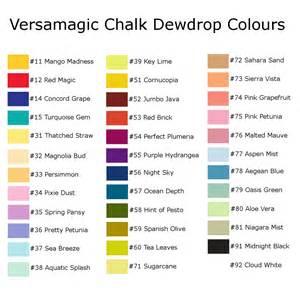 stickytiger versamagic dewdrop chalk pads
