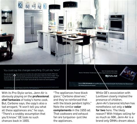 kitchen ads perspective home and the range adweek