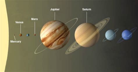 saturn and jupiter a celestial spectacle begins today mercury venus mars