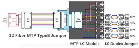 3 phase neutral grounding resistor wiring diagram circuit diagram maker