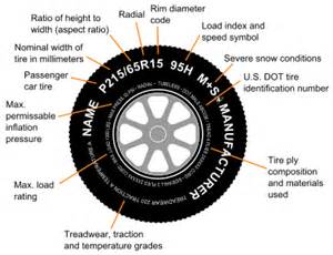 Passenger Car Tire Load Index D 228 Ckhj 228 Lp