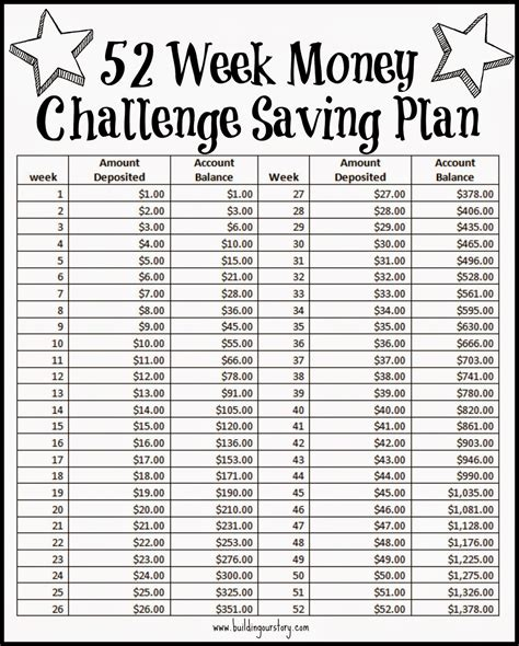 52 Week Money Challenge Saving Plan Free Printable Building Our Story 52 Week Money Challenge Template