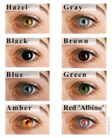 eye colors list eye color charts on