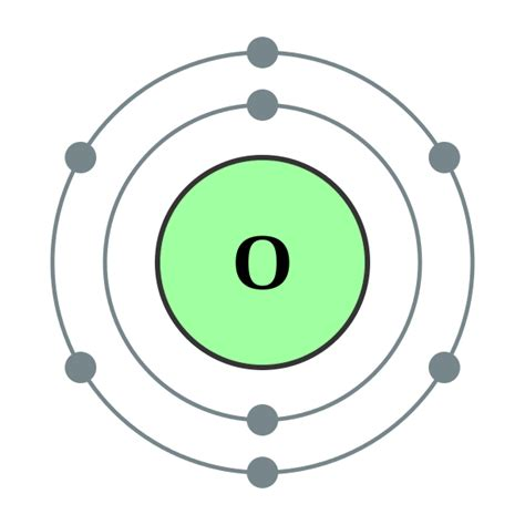 diagram for oxygen file electron shell 008 oxygen no label svg wikimedia