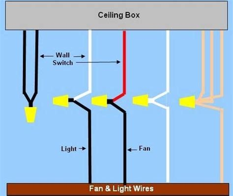 Ceiling Light Without Electrical Wiring by Ceiling Light Fixture Wiring Diagram Wiring Diagram And