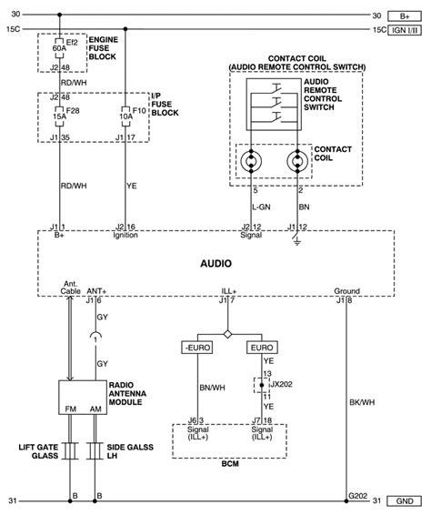 audio wiring diagram 2000 impala engine auto wiring diagram
