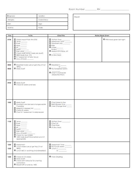 Nursing Time Management Template the new perspective nursing nurses