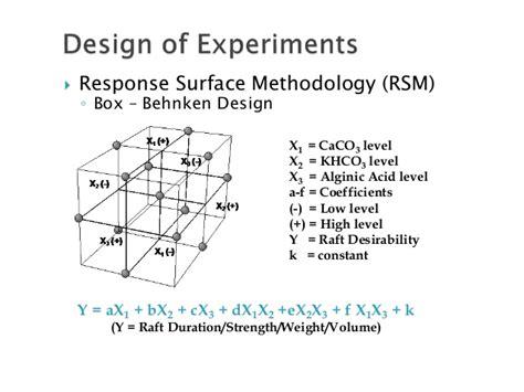 design of experiments reformulation strategies based on design of experiments