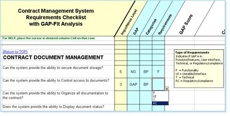 contract management software requirements checklist fit