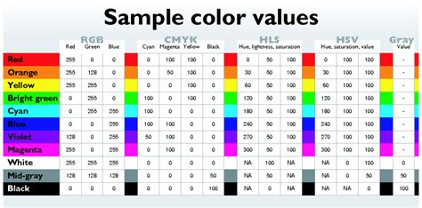 java color codes display library overview