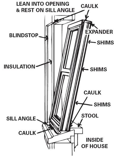 Installing A Bow Window how to install replacement windows lang exterior windows