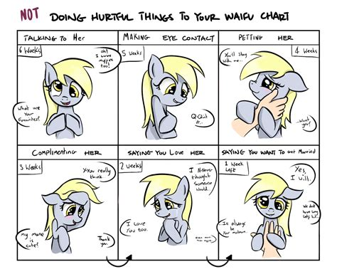 My Anime Chart Equestria Daily Mlp Stuff Not Doing Hurtful Things To