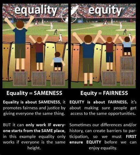 Why Equity Needs Mba by The Difference Between Educational Equality Equity And
