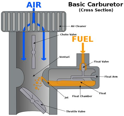 Cara Kerja Obeng Ketok solusi battery cara mudah servis karburator motor