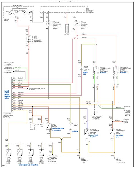 ford transit central locking wiring diagram fitfathers me