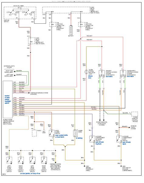 peugeot expert central locking wiring diagram wiring
