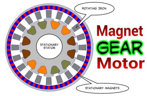 gearing the future reluctance magnetic gear create magnetic propulsion motor impremedia net