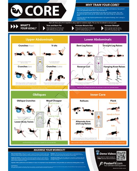 exercises health weight chart posterfit