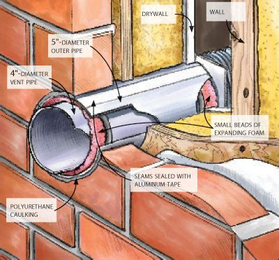 installing a bathroom vent through the wall install bathroom vent through brick wall image bathroom 2017