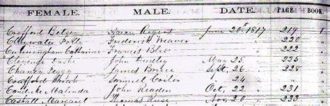 Ohio Birth Records Index Ruse And Margaret Cashatt