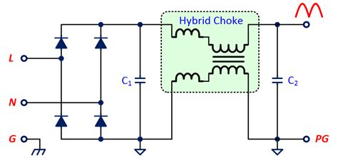 common mode choke current conducted emi reduction by means of hybrid common chokes richtek technology