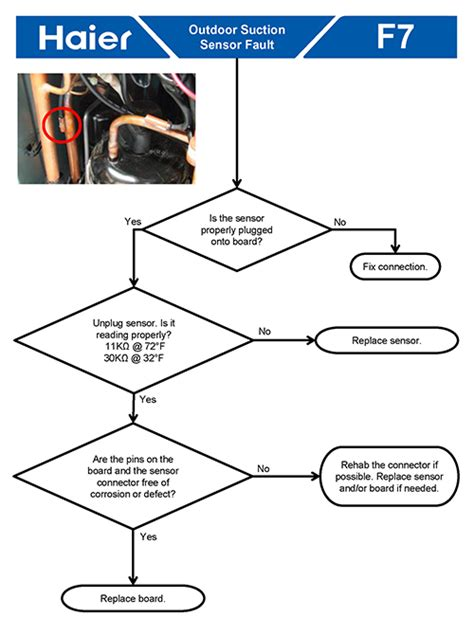 haier heat wiring diagram gallery wiring diagram