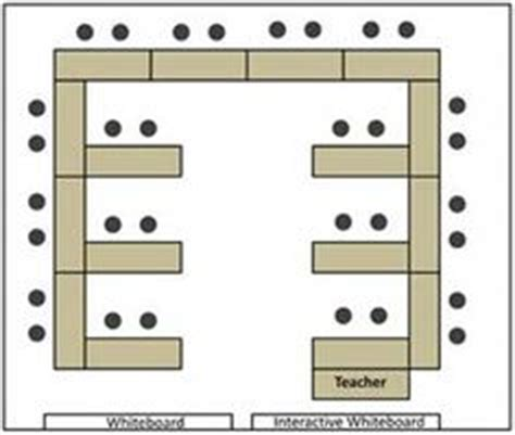 Classroom Layout For 30 Students | 1000 images about luokkahuone on pinterest classroom