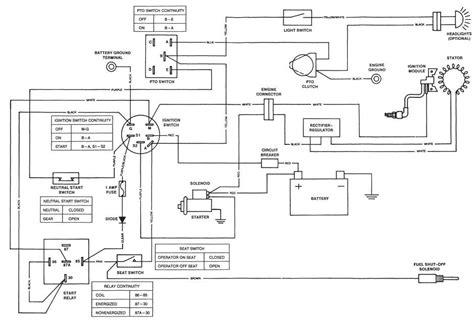 deere 2020 wiring schematic deere wiring