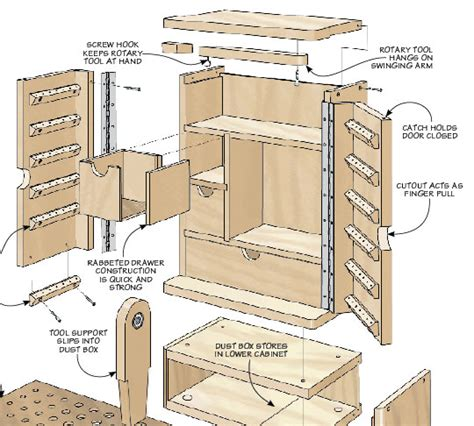 Kitchen Cabinets Dimensions rotary tool cabinet woodsmith plans