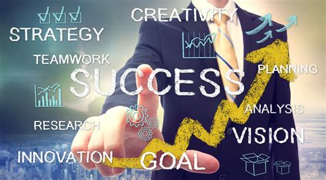 6 Traits of a Successful Business Owner   Viking Mergers & Acquisitions